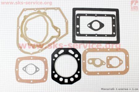 Прокладки двигателя к-кт (13шт) R195NM З/ч на двигатель дизельный R190N(NM)/R195N(NM)