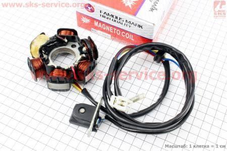 Статор магнето Honda LEAD-90